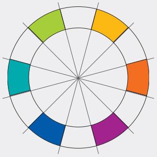 lý thuyết màu sắc màu bậc ba