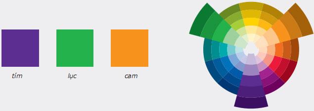 lý thuyết màu sắc màu bổ túc bậc ba