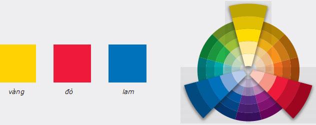 lý thuyết màu sắc bậc một nguyên thủy