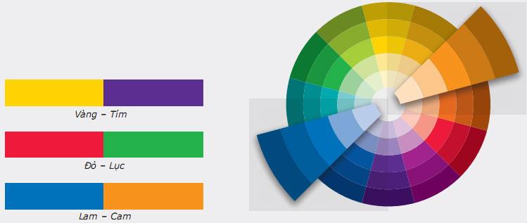 lý thuyết màu sắc màu tương phản