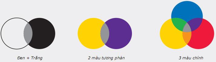 lý thuyết màu sắc màu trung tính