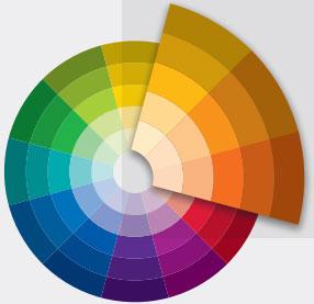 lý thuyết màu sắc màu tương đồng